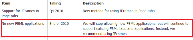 iframes to replace static fbml in custom tabs